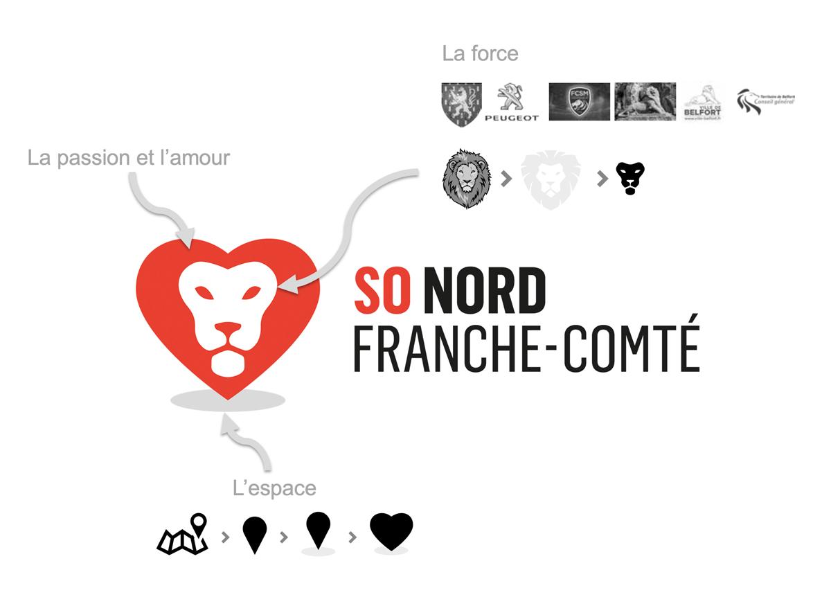 So Nord Franche-Comté - Force et Passion