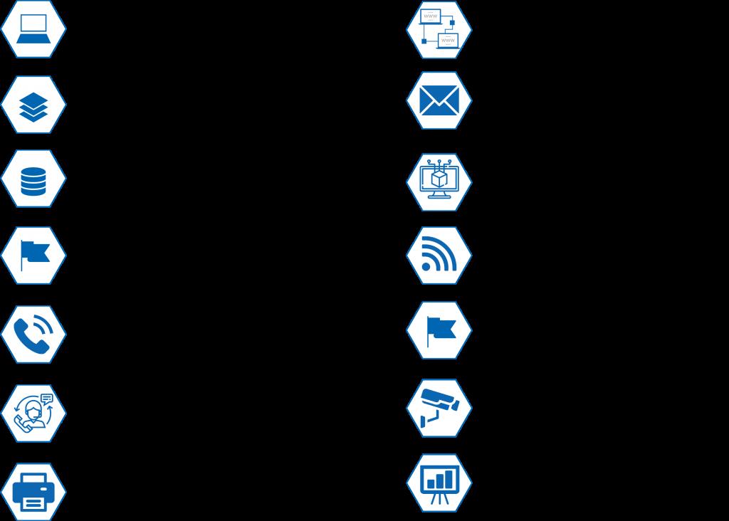 TechniPC-Services