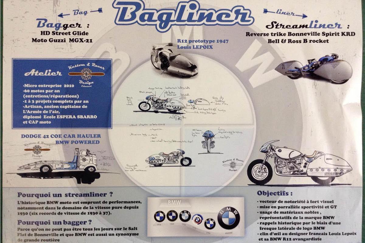 Atelier Kustom Racer Design