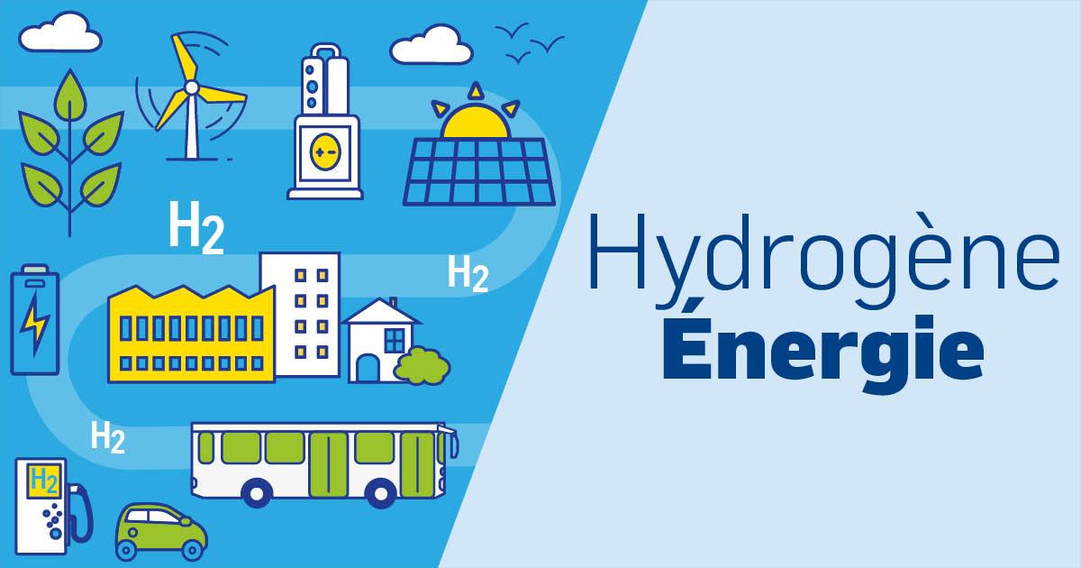 Hydrogène énergie