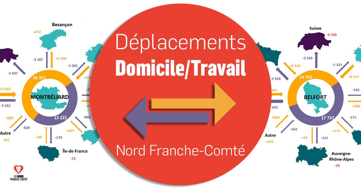 Déplacements Domicile/Travail NFC